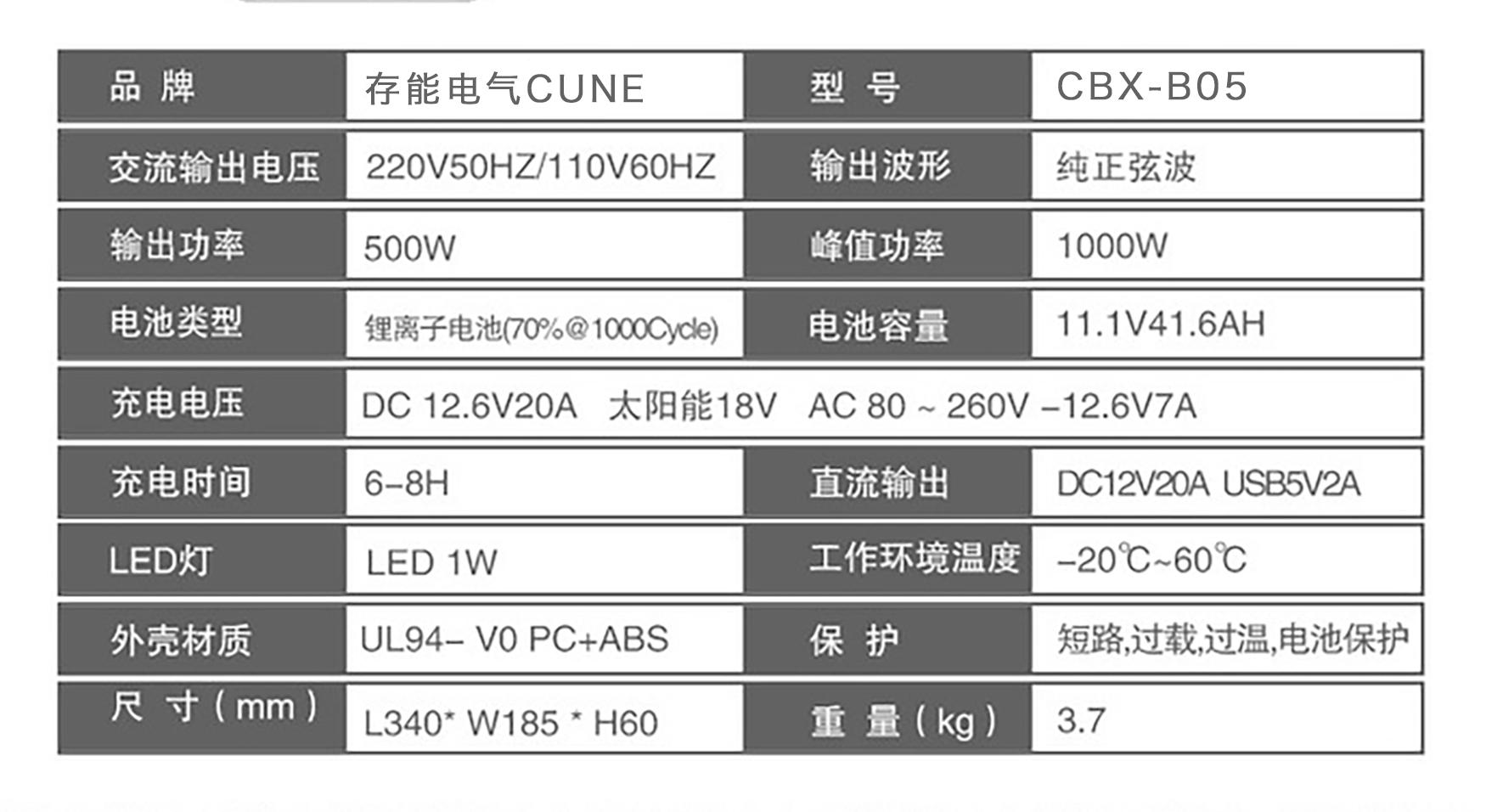CBX-B05.png