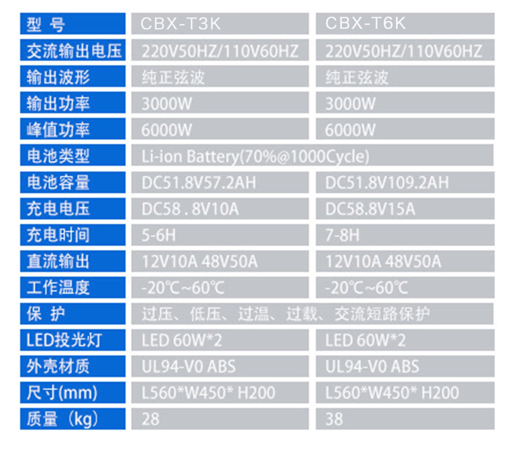 CBX-T3K-6K.png